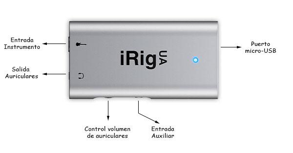 irig ua conexiones