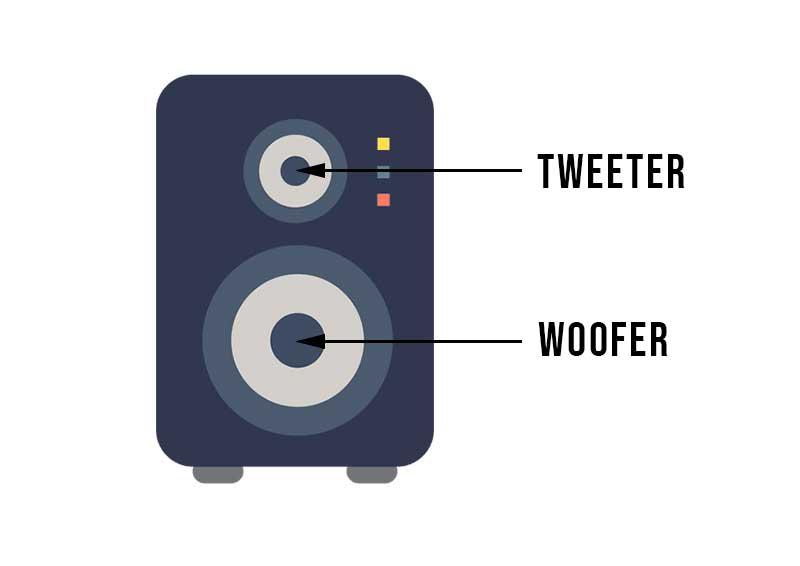 woofer y tweeter de monitores de estudio